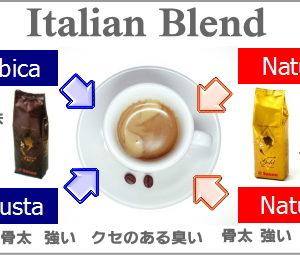 豆のブレンド・・イタリアンブレンドの秘密